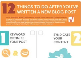 How to Promote Your Blog Content: 12 Steps -- Infographic